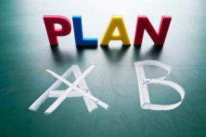 Your business plan is your blueprint for success startups what does a plan do malvernweather Choice Image