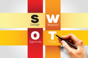 SWOT analysis business strategy management business plan