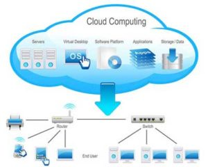 small-business-recordkeeping-in-the-cloud